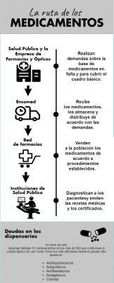20171101234215-infografia-medicamentos.jpg