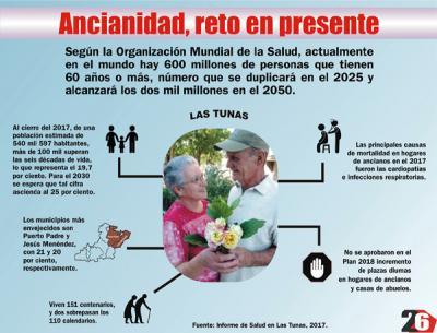 20180308041040-infografia-ancianidad-13-1-.jpg