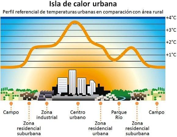 20190730031715-03-isla-de-calor-580x448.jpg